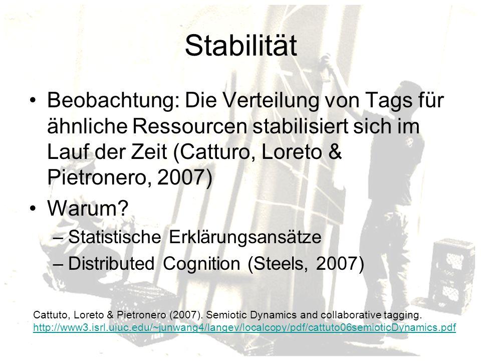 Stabilität Beobachtung: Die Verteilung von Tags für ähnliche Ressourcen stabilisiert sich im Lauf der Zeit (Catturo, Loreto & Pietronero, 2007)