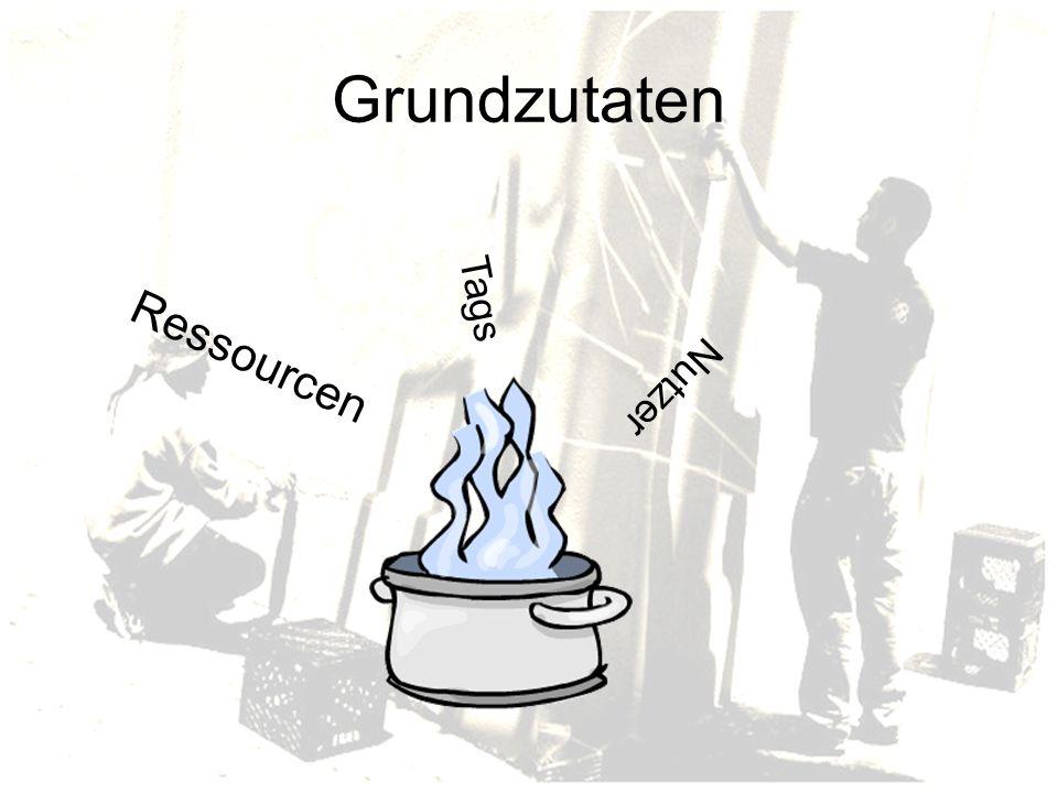 Grundzutaten Tags Ressourcen Nutzer