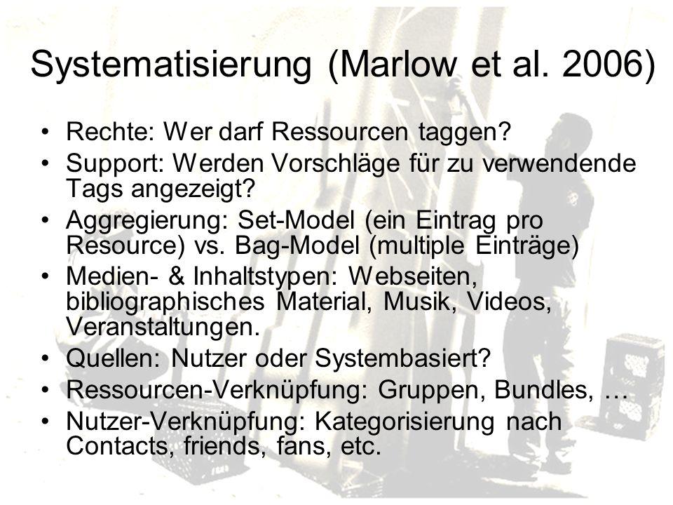 Systematisierung (Marlow et al. 2006)