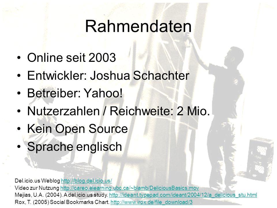 Rahmendaten Online seit 2003 Entwickler: Joshua Schachter