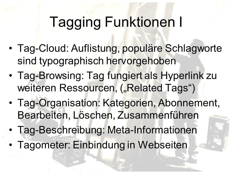 Tagging Funktionen I Tag-Cloud: Auflistung, populäre Schlagworte sind typographisch hervorgehoben.