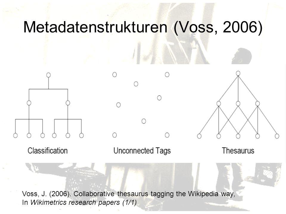 Metadatenstrukturen (Voss, 2006)