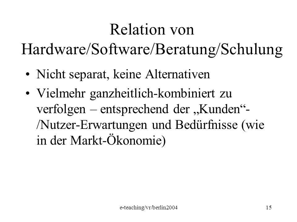 Relation von Hardware/Software/Beratung/Schulung