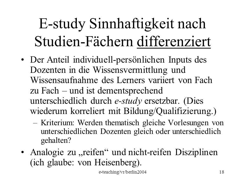 E-study Sinnhaftigkeit nach Studien-Fächern differenziert