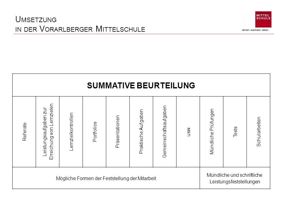 Umsetzung in der Vorarlberger Mittelschule