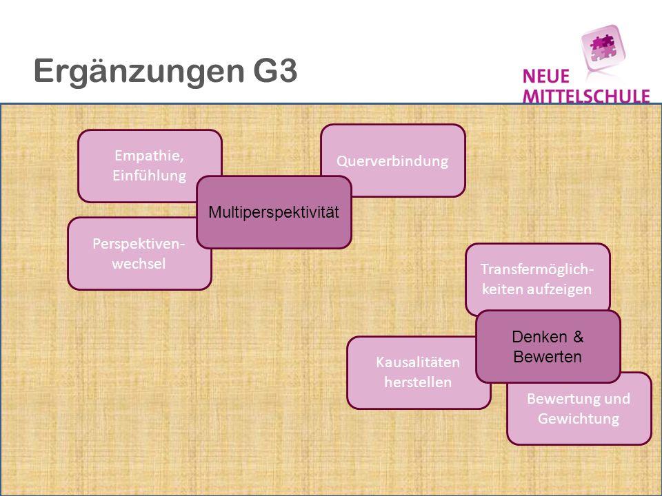 Ergänzungen G3 Querverbindung Empathie, Einfühlung Multiperspektivität