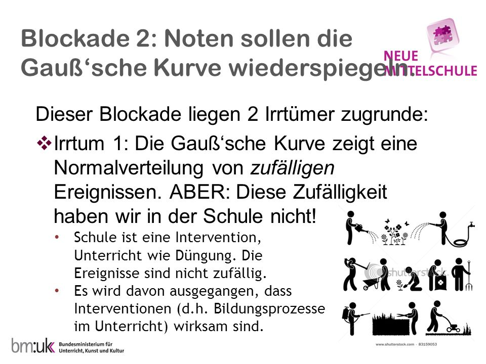 Blockade 2: Noten sollen die Gauß'sche Kurve wiederspiegeln.