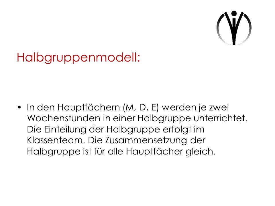 Halbgruppenmodell: