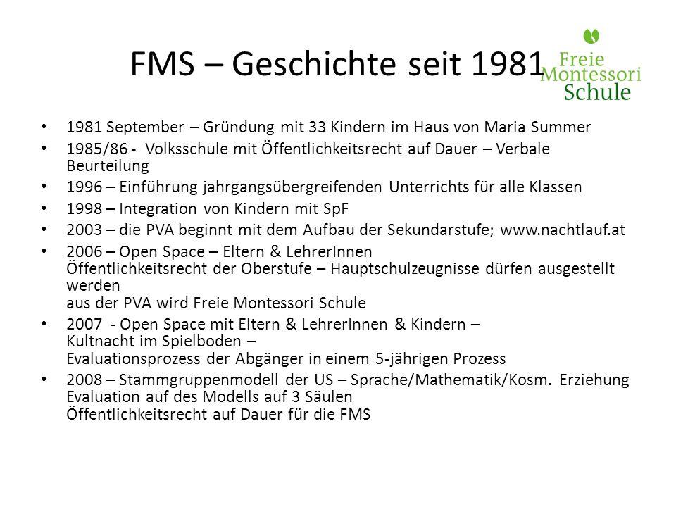 FMS – Geschichte seit 1981 1981 September – Gründung mit 33 Kindern im Haus von Maria Summer.