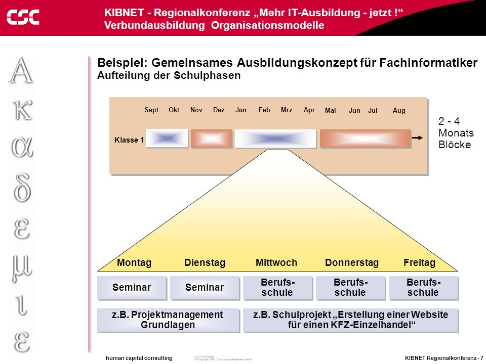 z.B. Projektmanagement Grundlagen