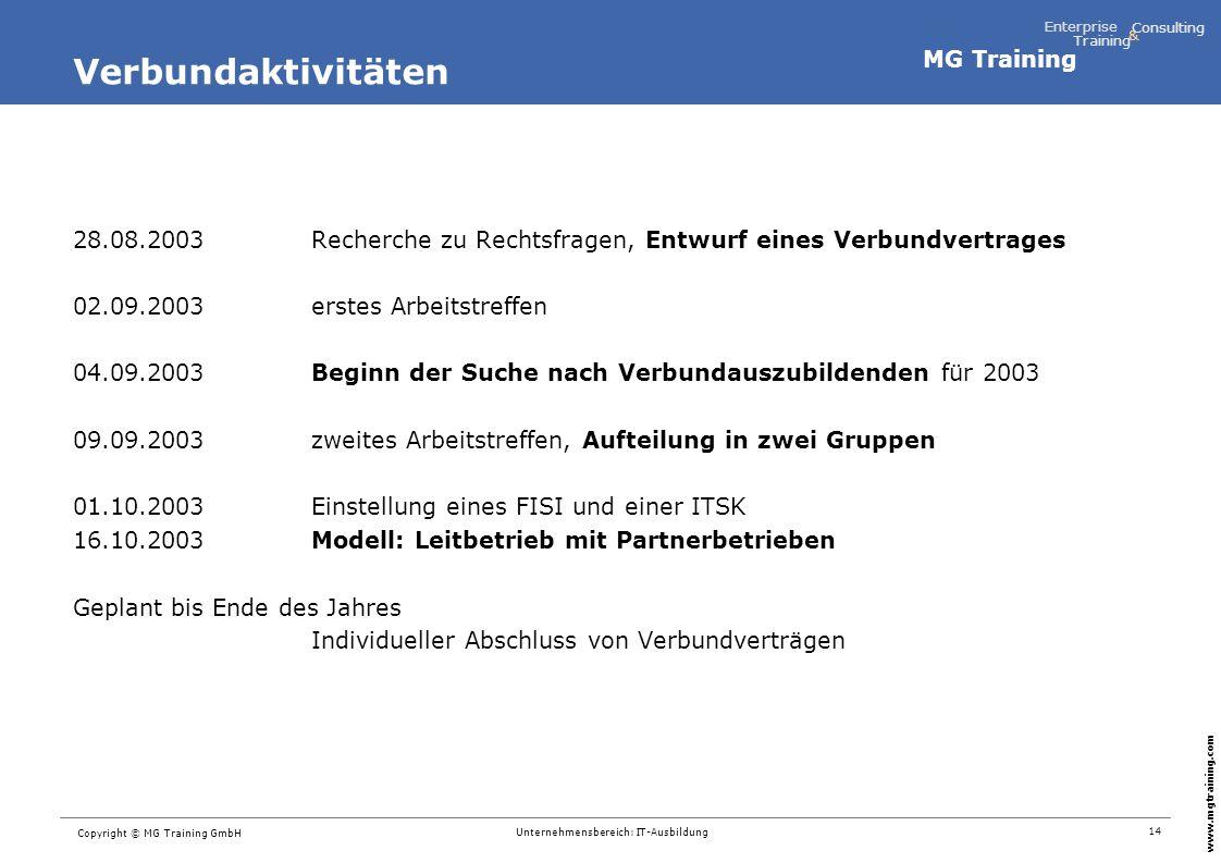 Verbundaktivitäten 28.08.2003 Recherche zu Rechtsfragen, Entwurf eines Verbundvertrages. 02.09.2003 erstes Arbeitstreffen.