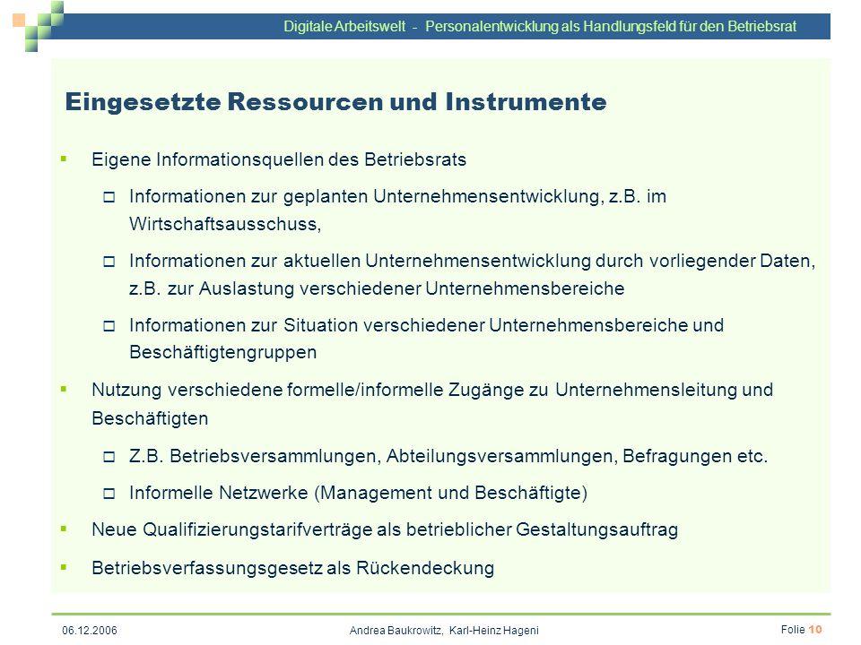 Eingesetzte Ressourcen und Instrumente
