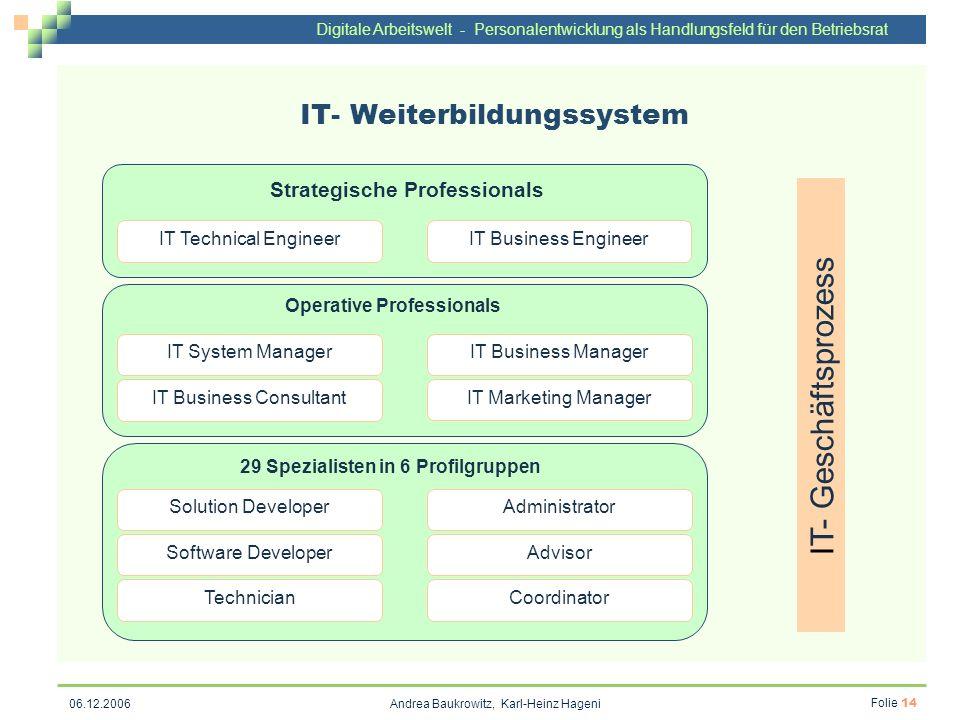 IT- Weiterbildungssystem