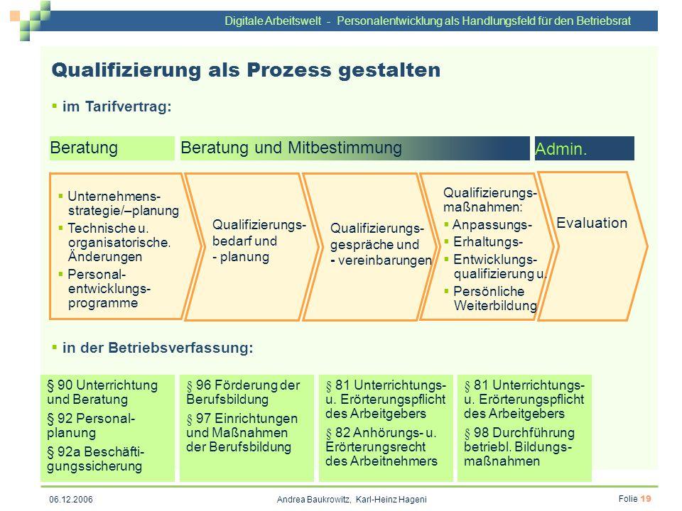 Qualifizierung als Prozess gestalten