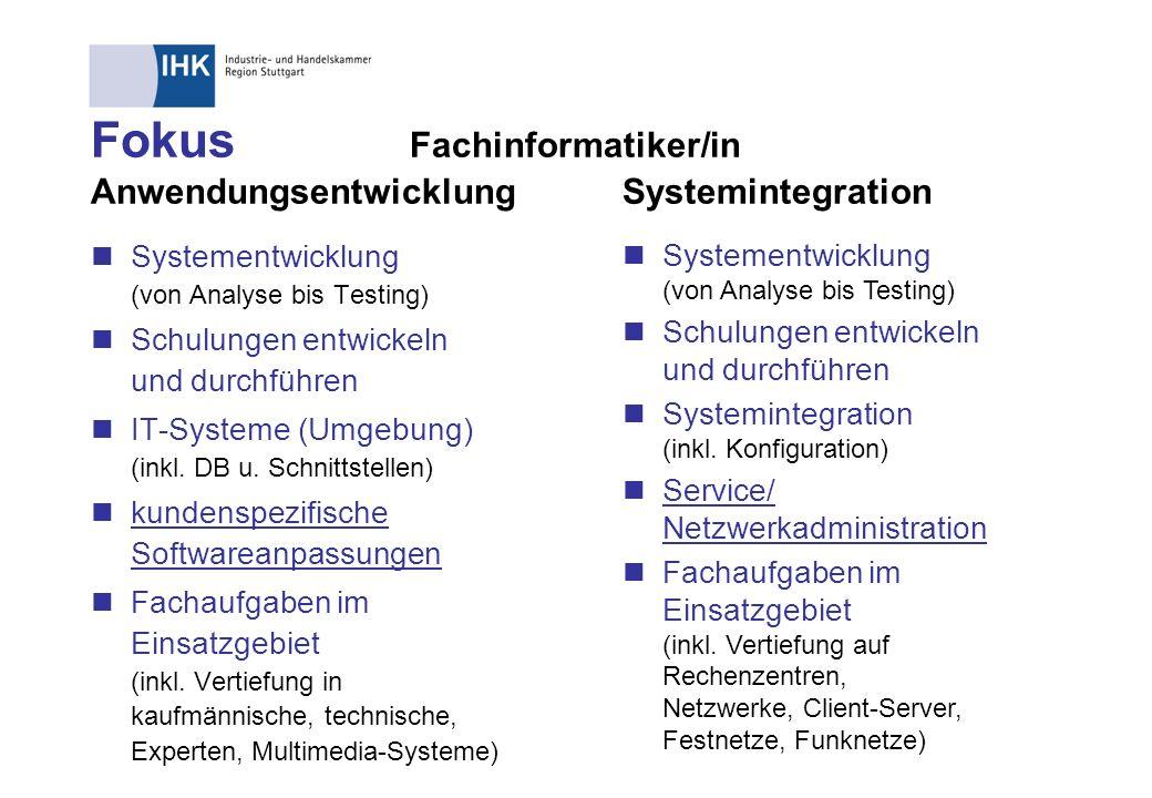 Fokus Fachinformatiker/in Anwendungsentwicklung Systemintegration