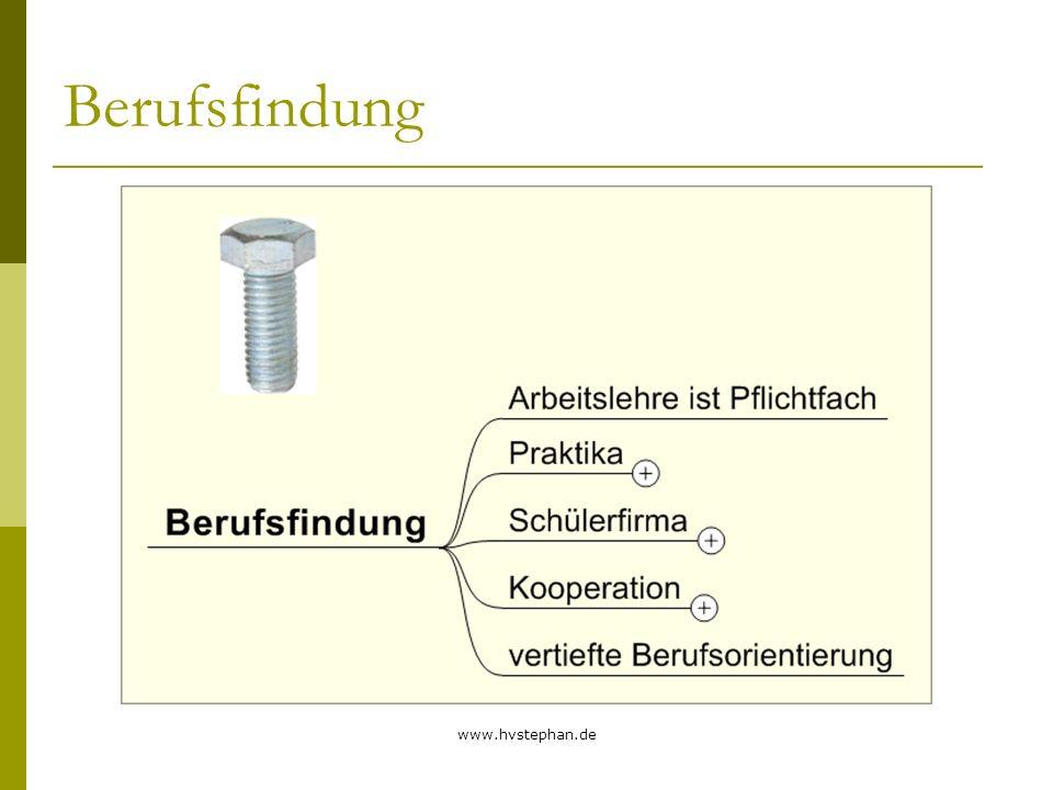 Berufsfindung www.hvstephan.de