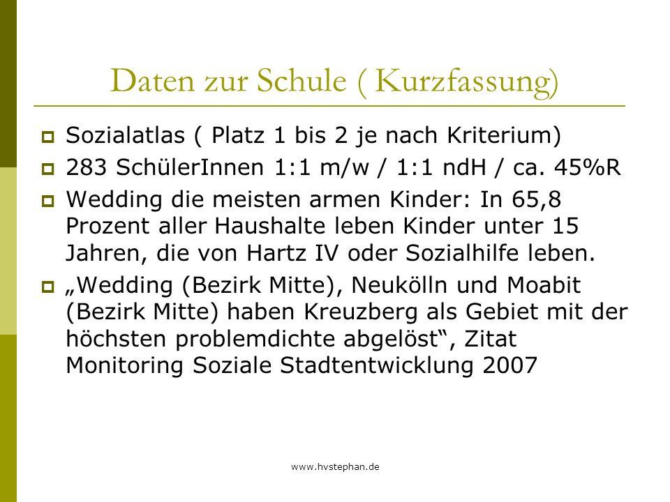 Daten zur Schule ( Kurzfassung)