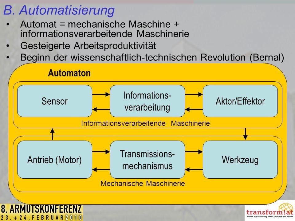 B. Automatisierung Automat = mechanische Maschine + informationsverarbeitende Maschinerie. Gesteigerte Arbeitsproduktivität.