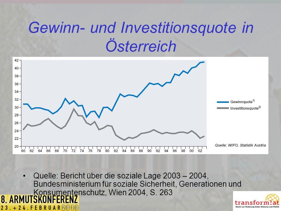 Gewinn- und Investitionsquote in Österreich