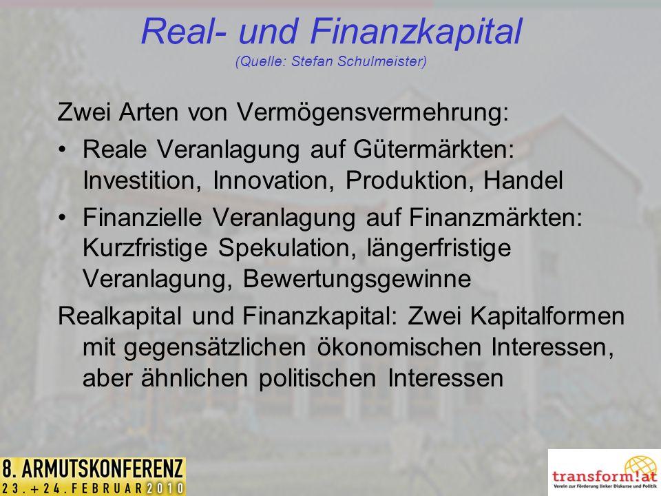 Real- und Finanzkapital (Quelle: Stefan Schulmeister)