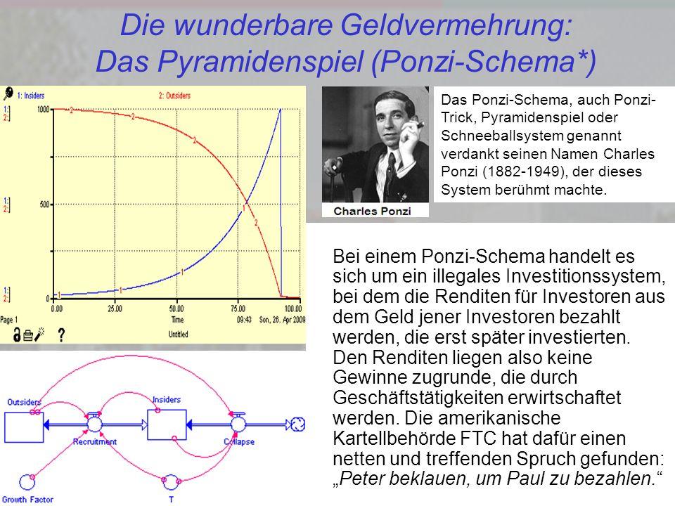 Die wunderbare Geldvermehrung: Das Pyramidenspiel (Ponzi-Schema*)