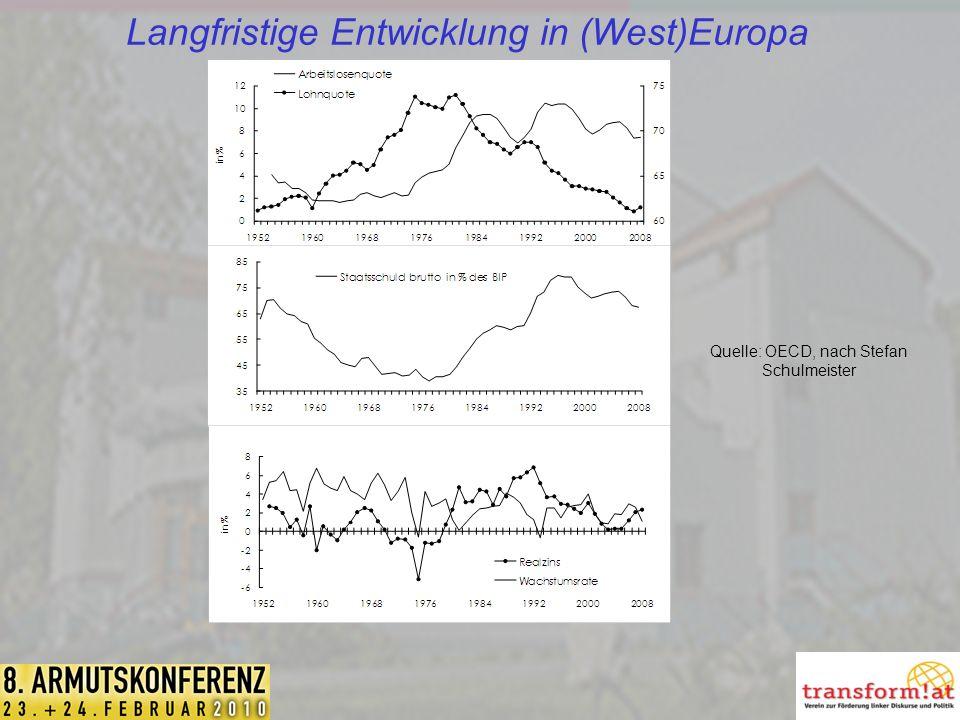 Langfristige Entwicklung in (West)Europa