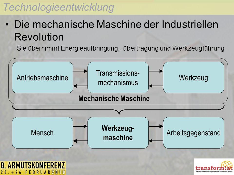 Technologieentwicklung