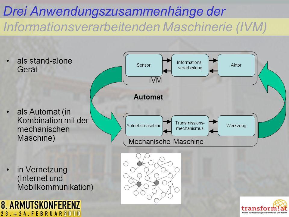 Drei Anwendungszusammenhänge der Informationsverarbeitenden Maschinerie (IVM)