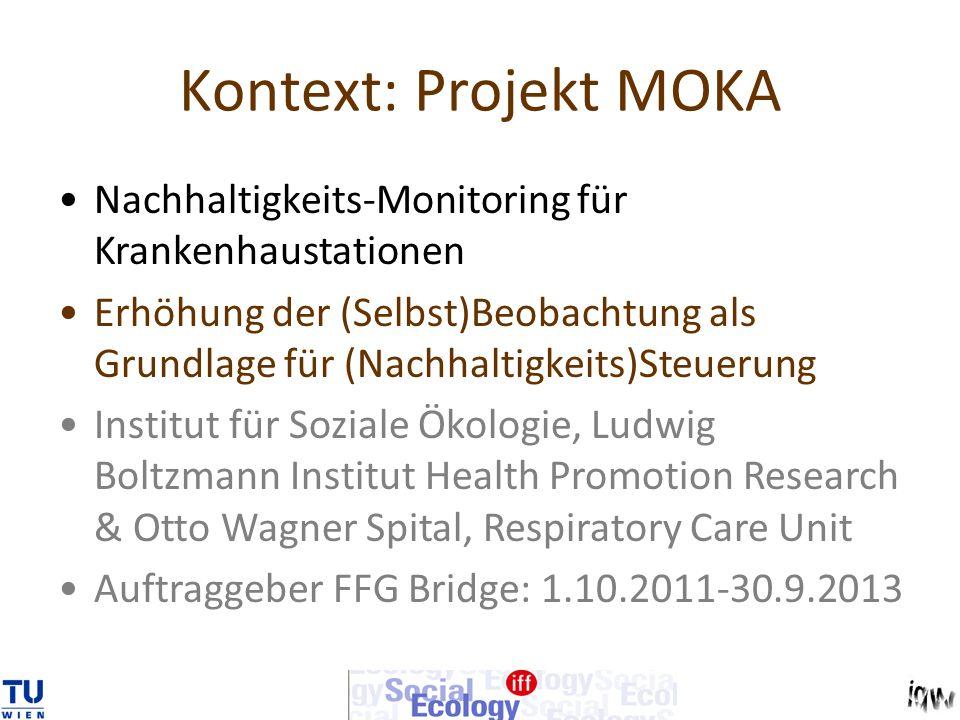 Kontext: Projekt MOKA Nachhaltigkeits-Monitoring für Krankenhaustationen.