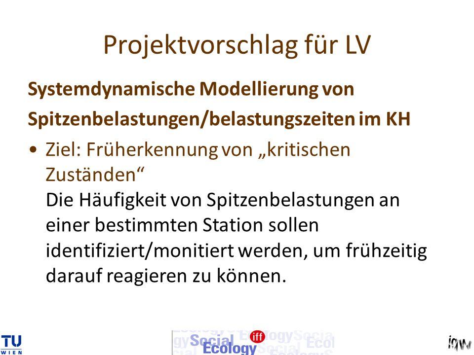 Projektvorschlag für LV