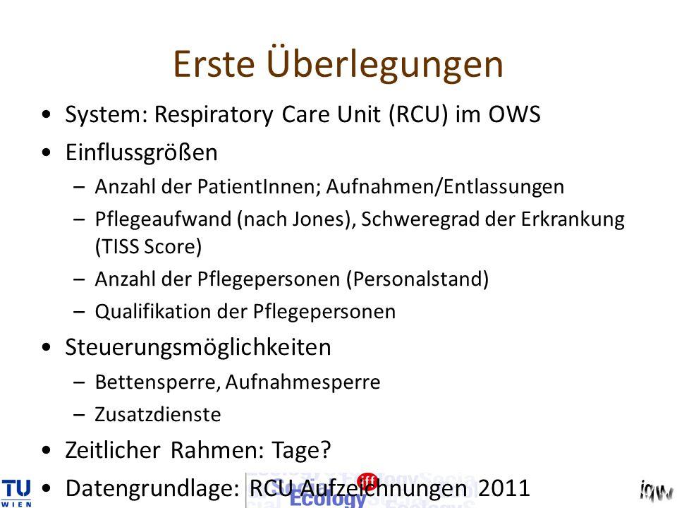 Erste Überlegungen System: Respiratory Care Unit (RCU) im OWS