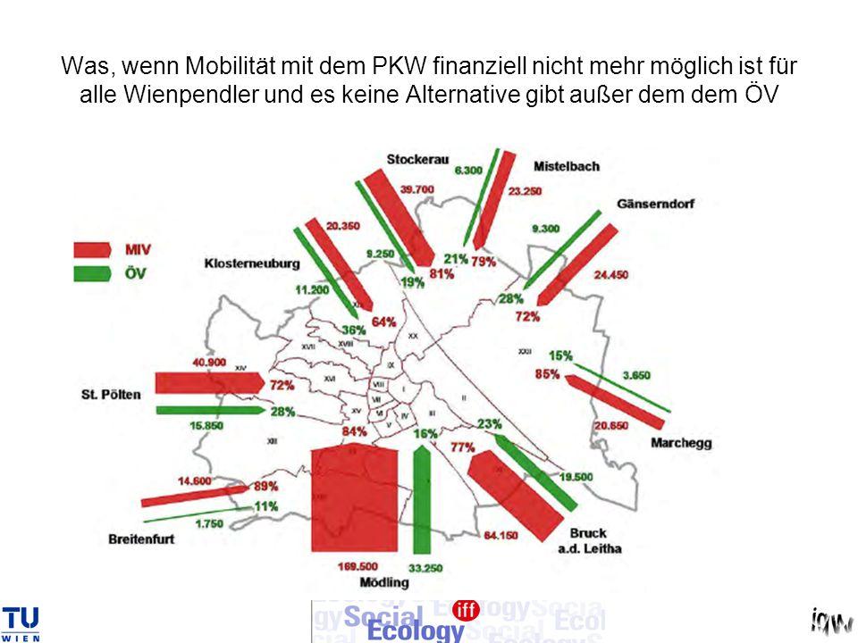 Was, wenn Mobilität mit dem PKW finanziell nicht mehr möglich ist für alle Wienpendler und es keine Alternative gibt außer dem dem ÖV