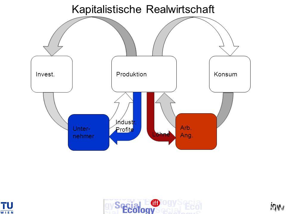 Kapitalistische Realwirtschaft