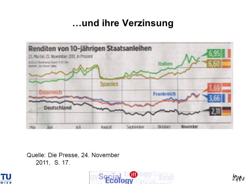 …und ihre Verzinsung Quelle: Die Presse, 24. November 2011, S. 17.