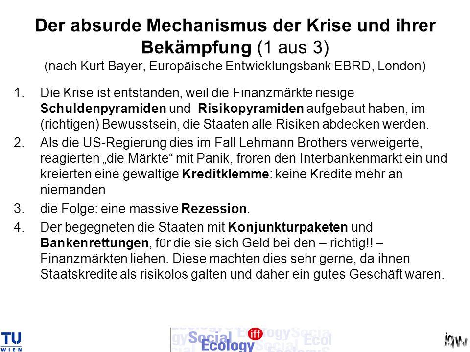 Der absurde Mechanismus der Krise und ihrer Bekämpfung (1 aus 3) (nach Kurt Bayer, Europäische Entwicklungsbank EBRD, London)
