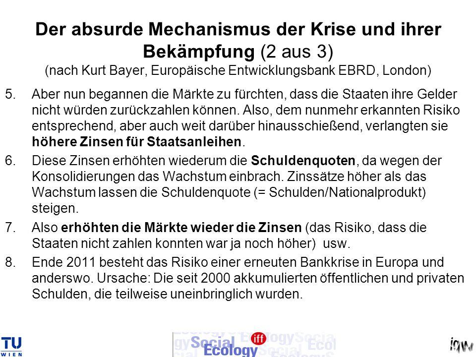 Der absurde Mechanismus der Krise und ihrer Bekämpfung (2 aus 3) (nach Kurt Bayer, Europäische Entwicklungsbank EBRD, London)