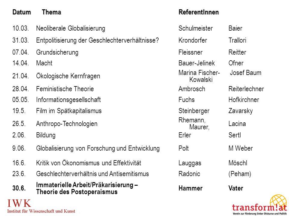 Datum Thema. ReferentInnen. 10.03. Neoliberale Globalisierung. Schulmeister. Baier. 31.03. Entpolitisierung der Geschlechterverhältnisse