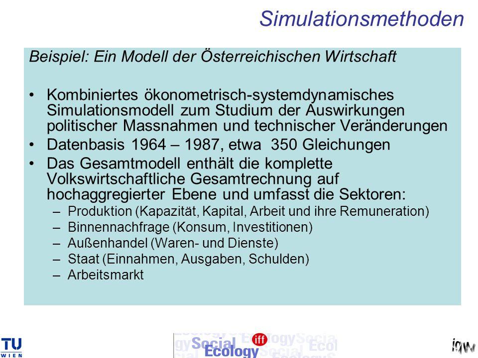 Simulationsmethoden Beispiel: Ein Modell der Österreichischen Wirtschaft.