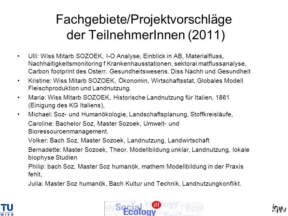 Fachgebiete/Projektvorschläge der TeilnehmerInnen (2011)