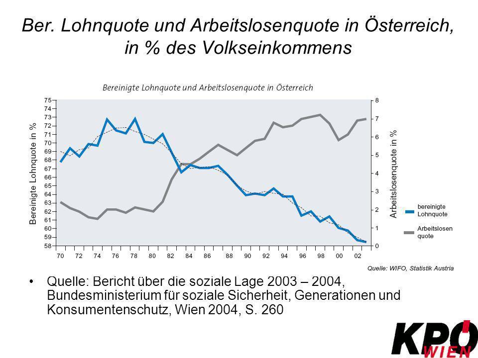 Ber. Lohnquote und Arbeitslosenquote in Österreich, in % des Volkseinkommens