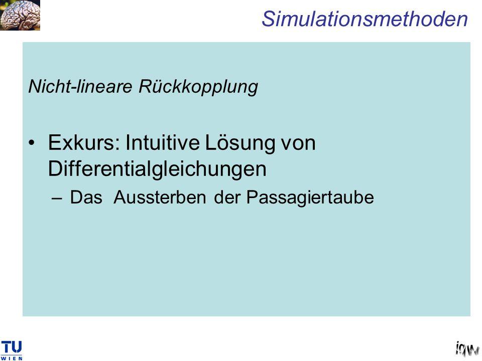 Exkurs: Intuitive Lösung von Differentialgleichungen