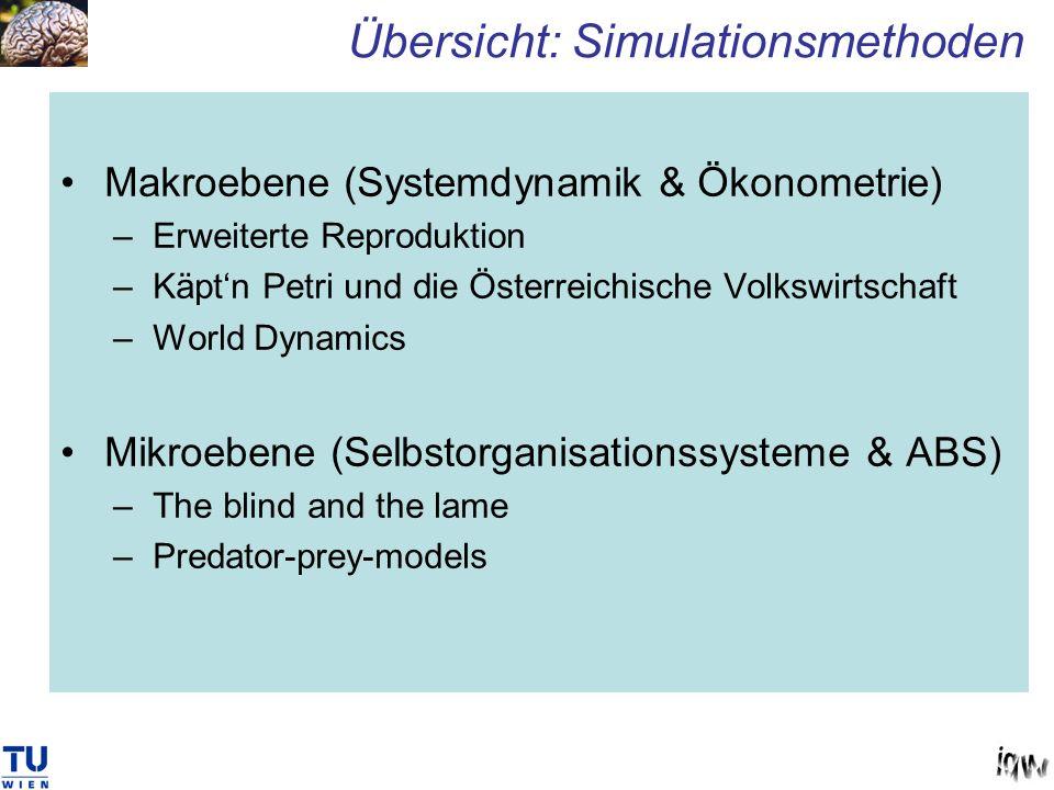 Übersicht: Simulationsmethoden