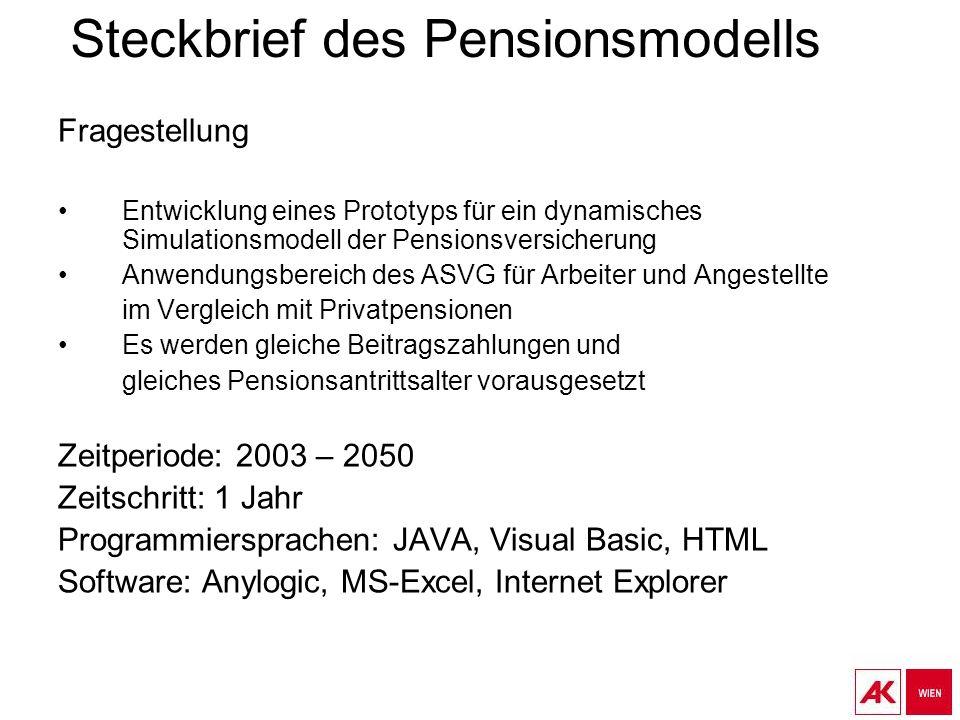 Steckbrief des Pensionsmodells