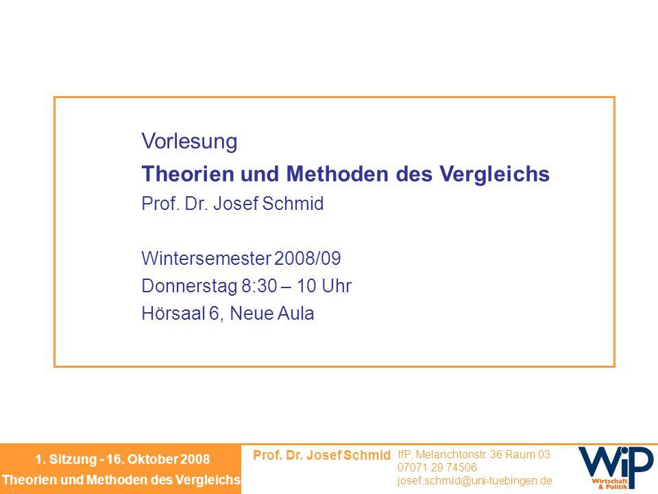Theorien und Methoden des Vergleichs