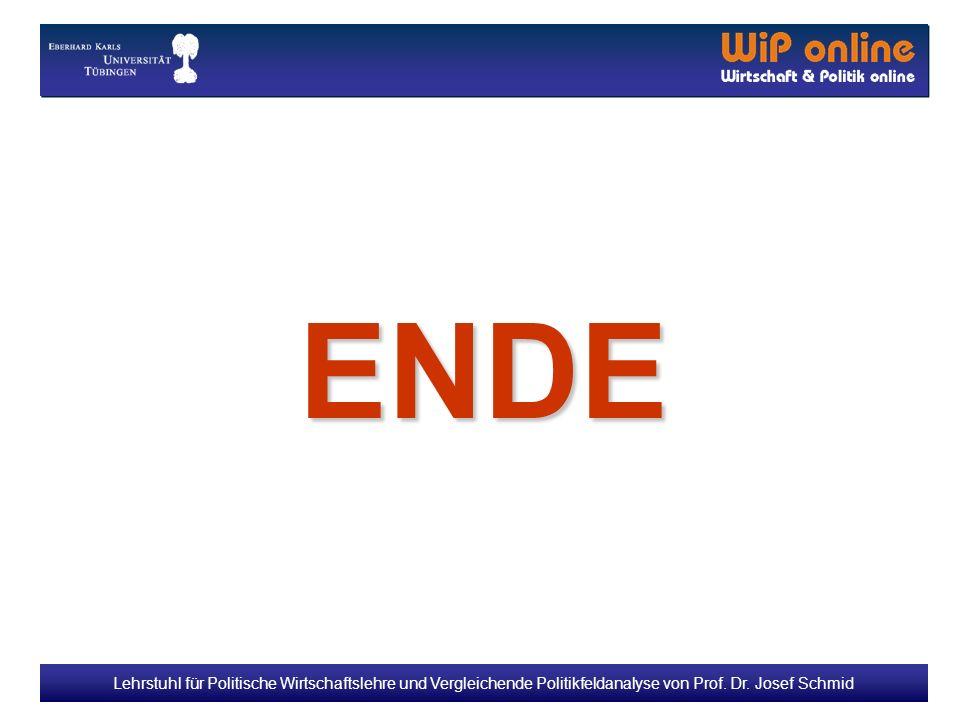 ENDE Lehrstuhl für Politische Wirtschaftslehre und Vergleichende Politikfeldanalyse von Prof.