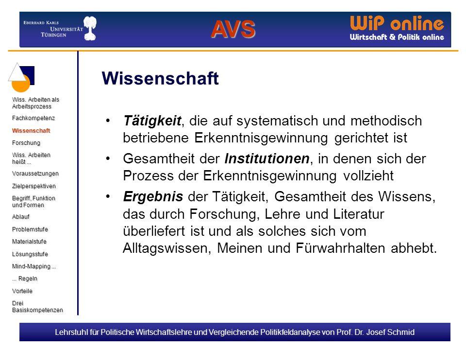 AVS Wissenschaft. Drei Basiskompetenzen. Vorteile. ... Regeln. Mind-Mapping ... Lösungsstufe.