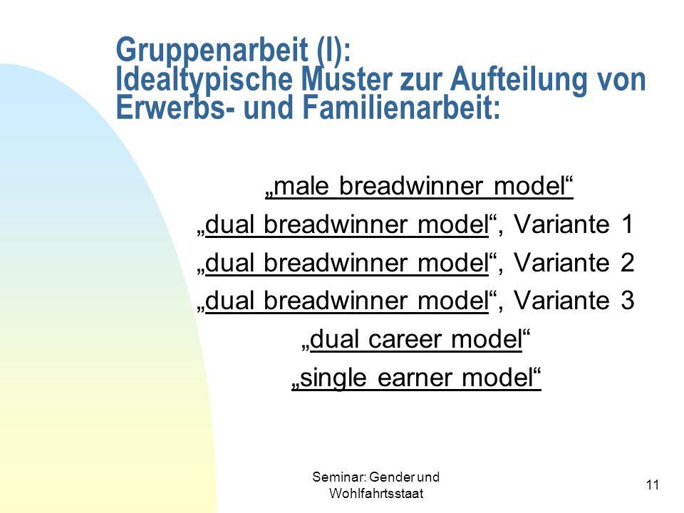 Gruppenarbeit (I): Idealtypische Muster zur Aufteilung von Erwerbs- und Familienarbeit: