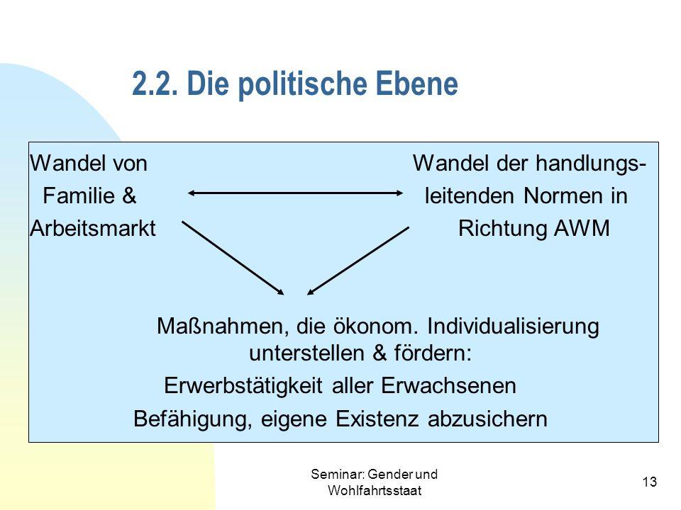 2.2. Die politische Ebene Wandel von Wandel der handlungs-