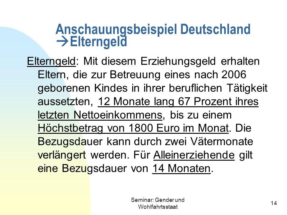 Anschauungsbeispiel Deutschland Elterngeld