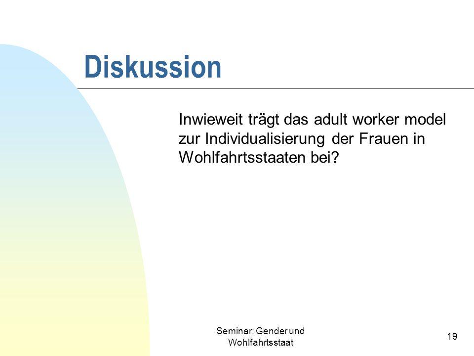 Seminar: Gender und Wohlfahrtsstaat
